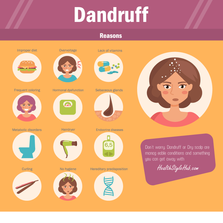 dandruff reasons infographic