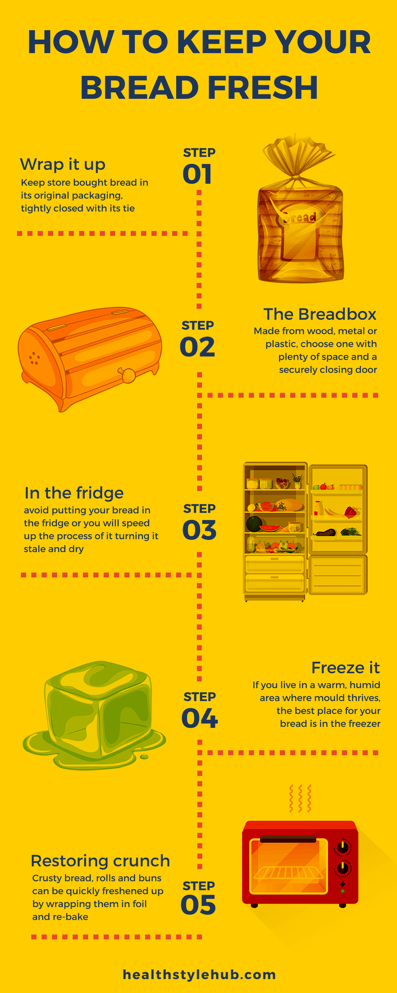 How to keep your bread fresh